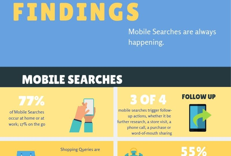 mobile 1st index for roofing seo